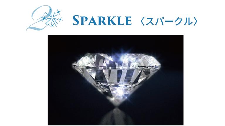 SPARKLE スパークル