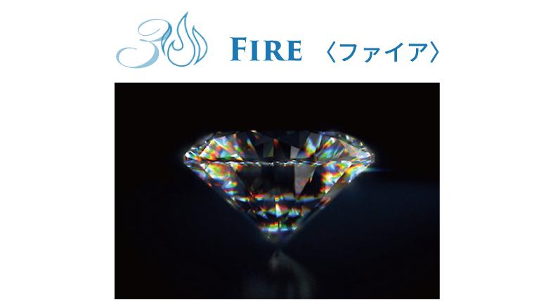 FIRE ファイア